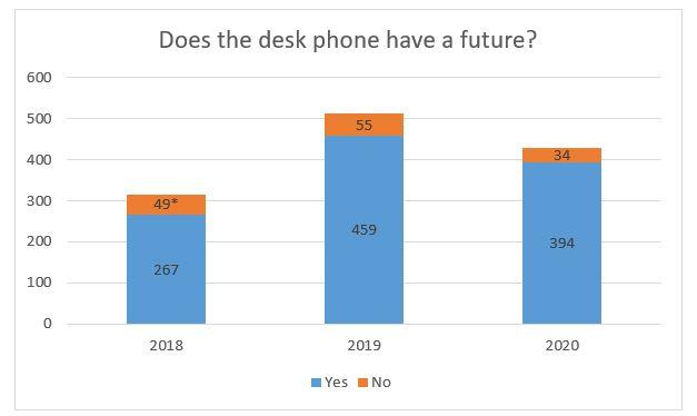FuturePhone.JPG