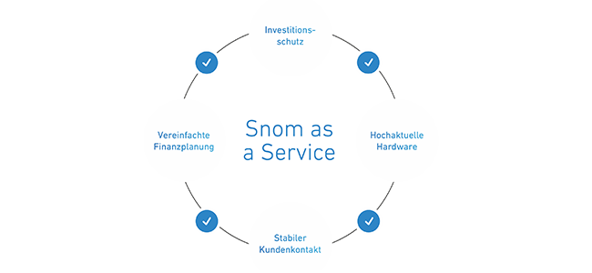 snom_website_2020-06-18_saas.png